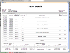 gps travel detail report